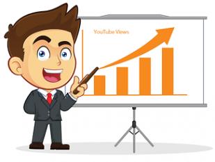 Provide 8000-14000+ Youtube Vieews