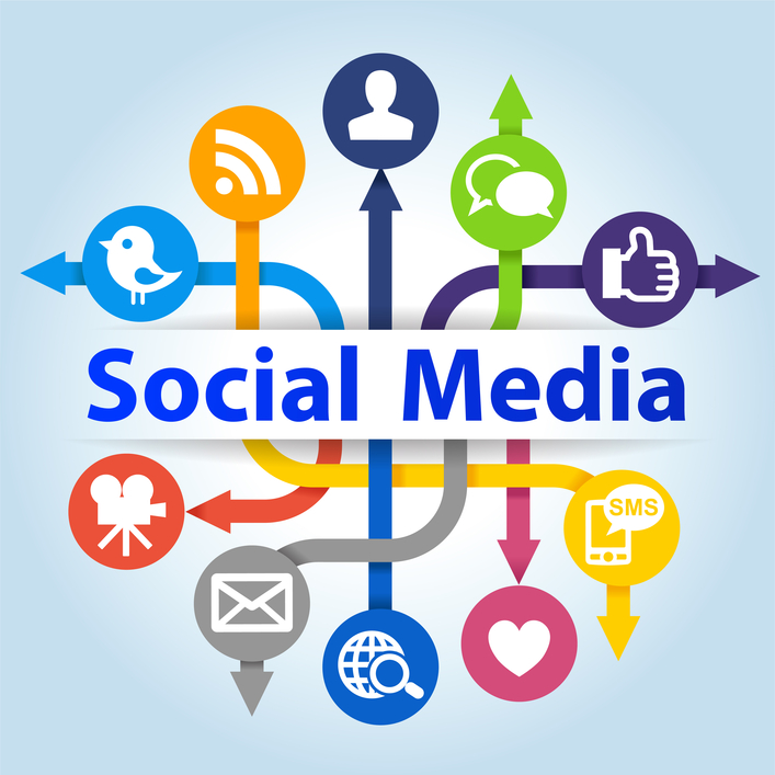 50+ Million Social Media Group/Page Marketing Advertising Service Sends Tons of Traffic