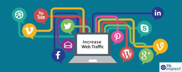 Send 25000 Human USA Website Traffic by Google social media YouTube etc
