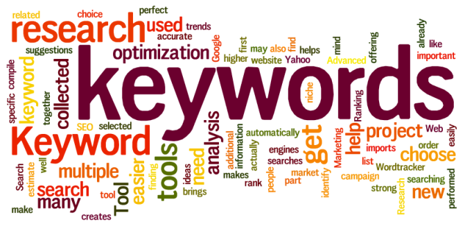 Perfect Keyword Research for your Website