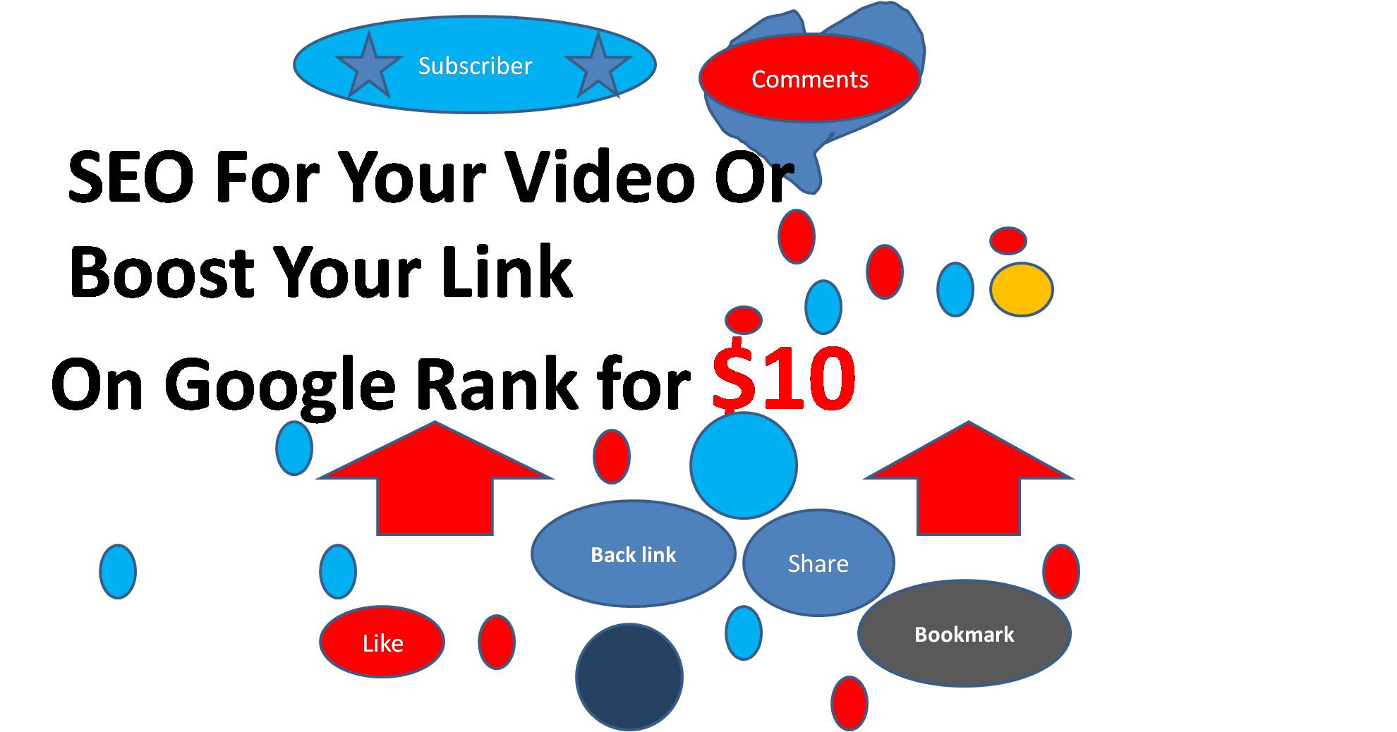 Promote Youtube Video To REAL Audience Encouraging Views And Traffic
