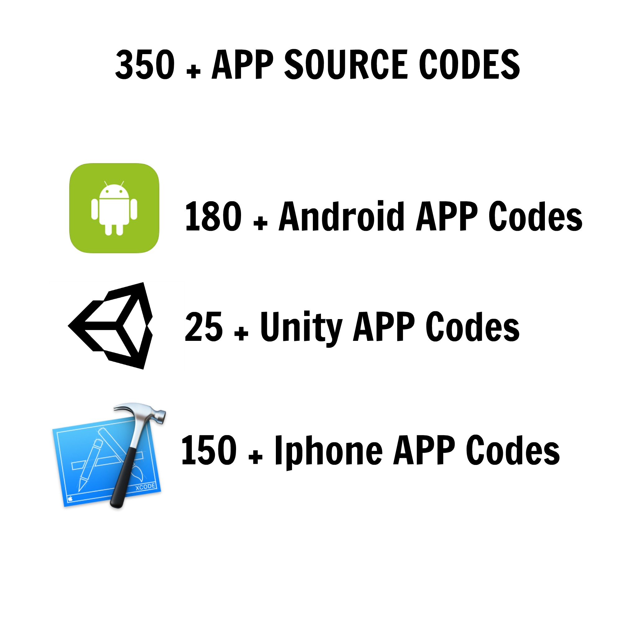I will give you Over 350 app source codes