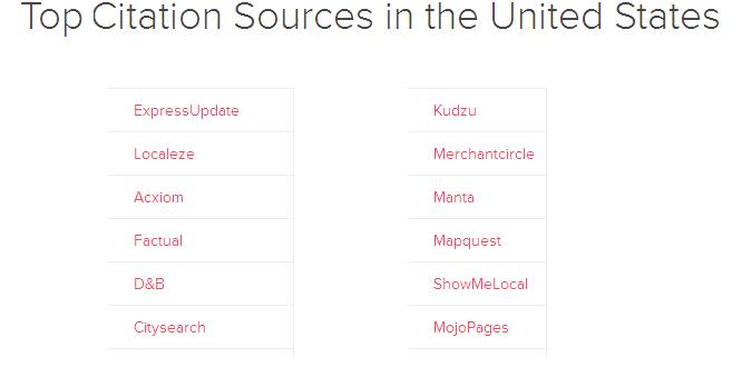 200+ Best Local SEO Citation Sources. Improve your Business Ranking
