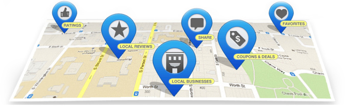 30 USA Business Directory Citations for Local Seo with Live Links