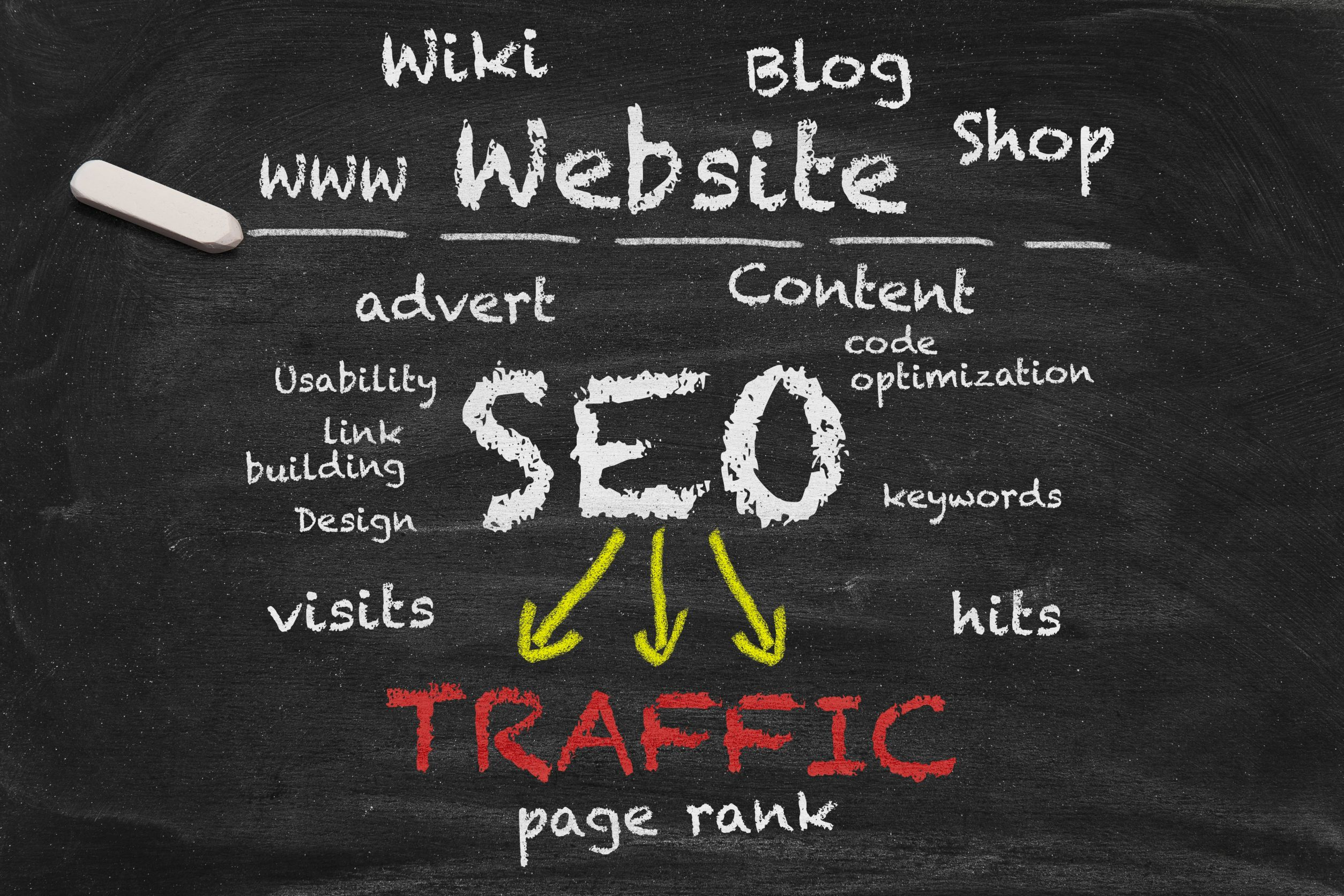 100 of Highest Quality & Most Effective Links