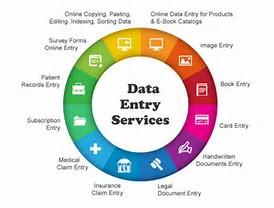 I do any kind of data entry works