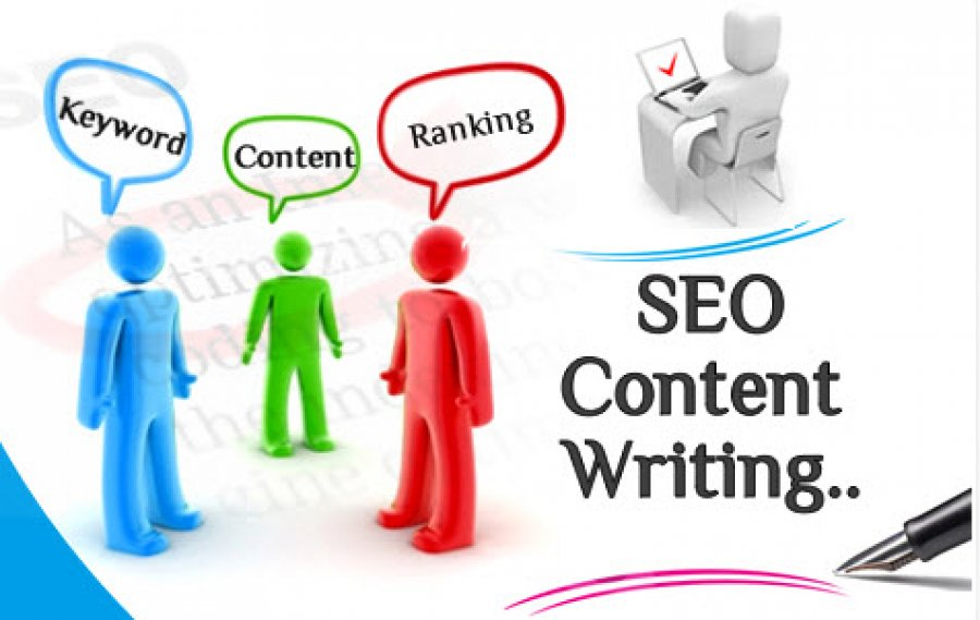 A Perfect Content That Search Engine Will Love