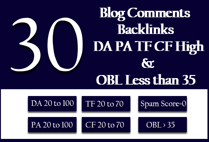 Do 30 blog comments backlins on DA PA TF CF high and OBL less than 35