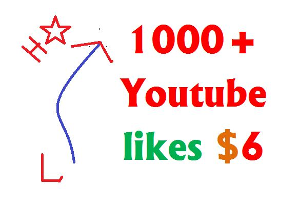 give you 1000++ high quality youtube video likes