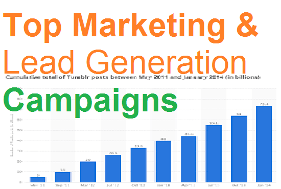 Marketing Plan For your Business To be Famous and Get More Sales