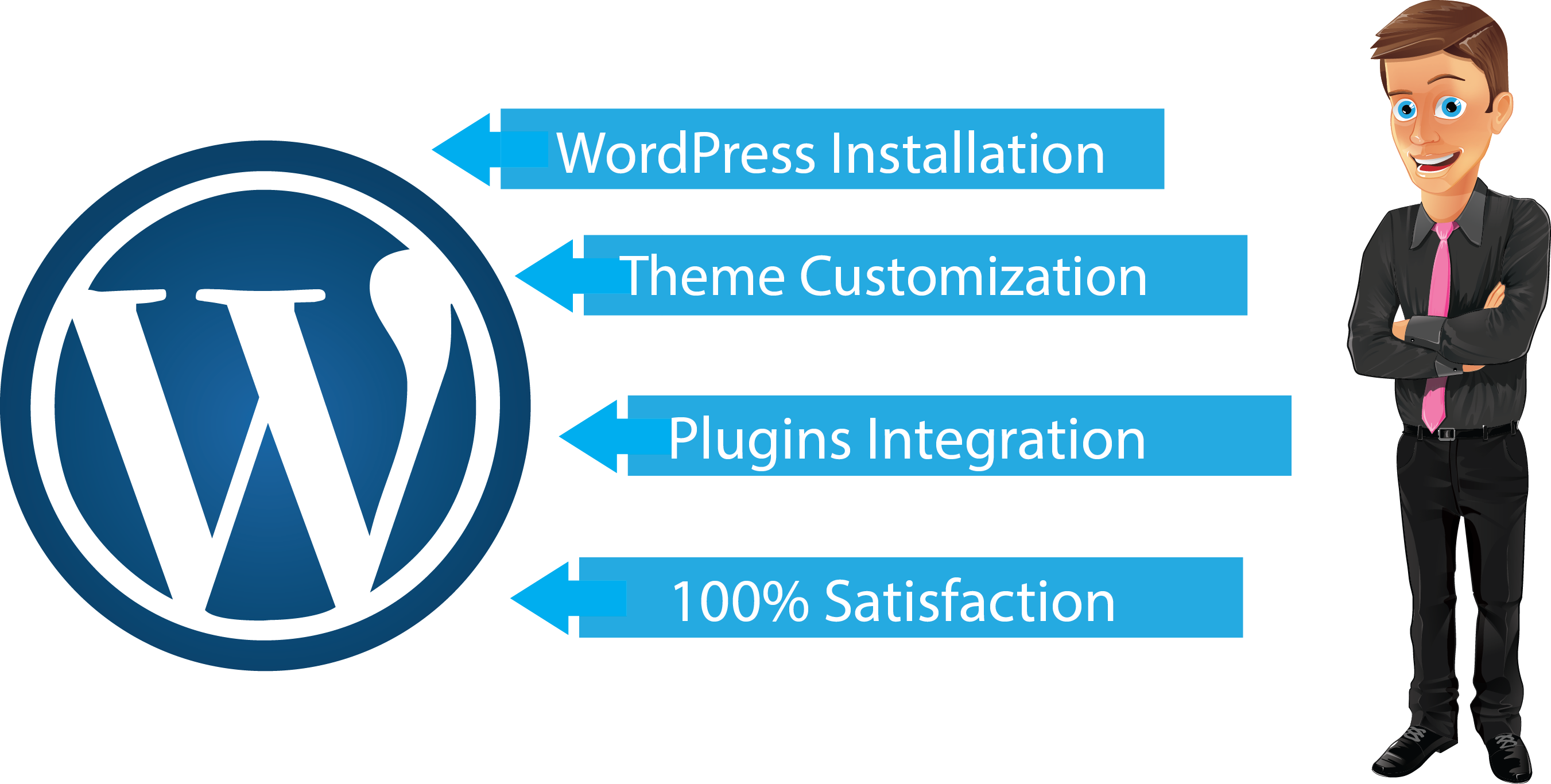 WordPress Installation and Theme Customization Service