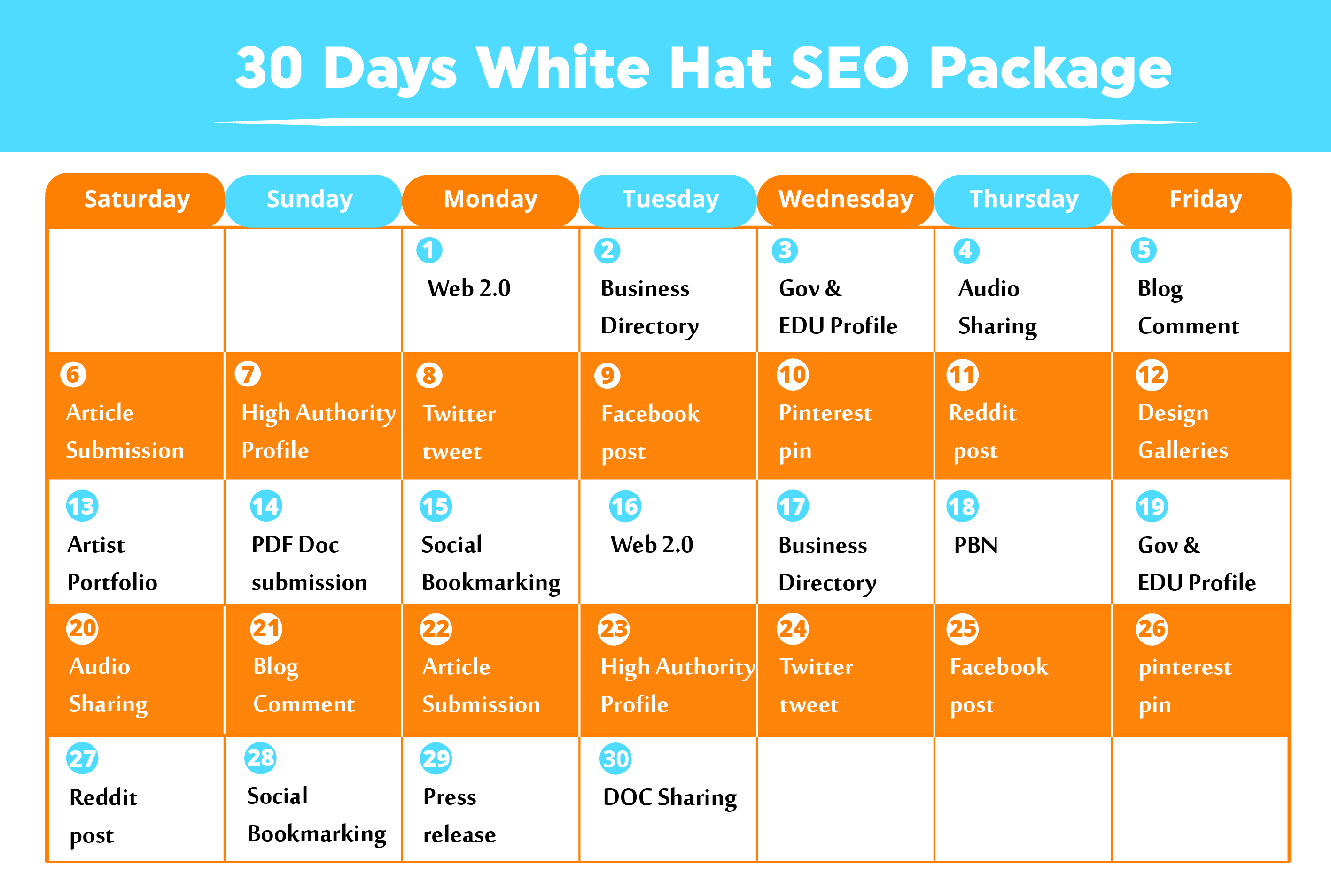 30 Days Link building White Hat SEO Package 2017 just