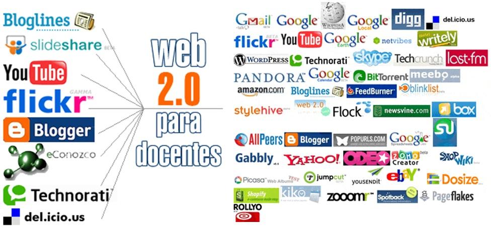 Top List of High PR Web 2 0 Sites Creation