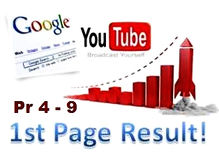 UPDATED Google SERP Top 3-1 organic Rank Booster - Directory links- 1250 with 100+ Powerful EDU link