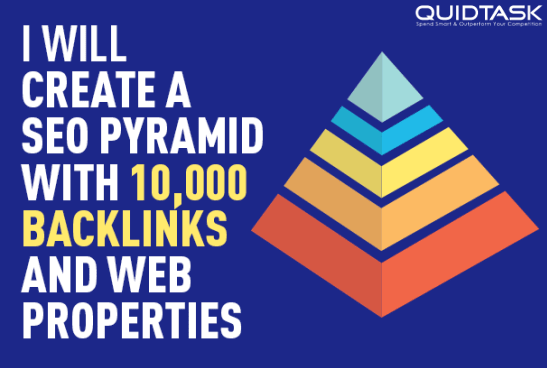 10,000 PBN Backlinks and Social Signals from PR9 Networks with Link Juice