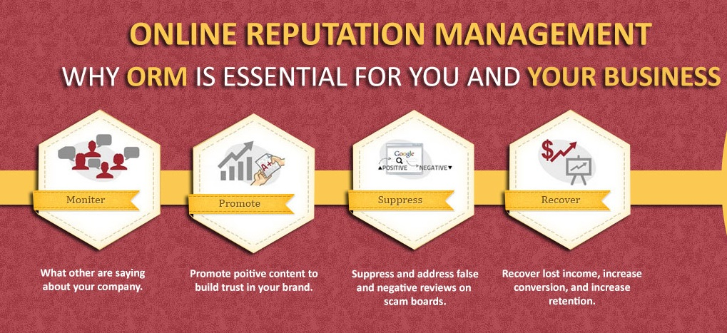 We will do Online Reputation Management Services