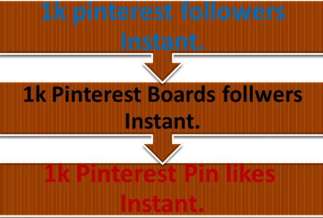 Pinterest Boost 1k pinterest follower OR 1k Pinterst Boards follwers OR 1k Pintrest Pin like instant