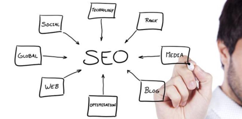 Bump your website google first position