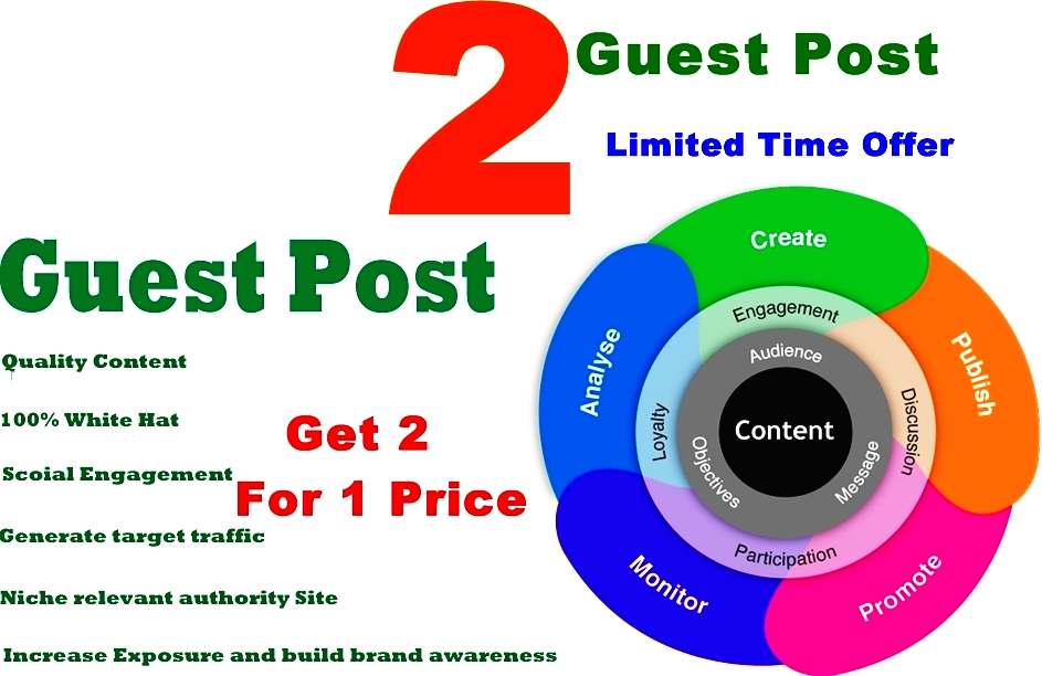 Write 2 Guest Post On High Authority Web For Traffic Sales and Page Ranking + 133 as Order Bonus