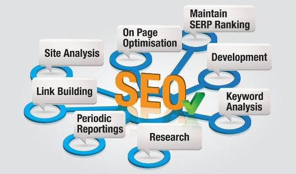Rank High in Search Engine Rankings with our SUPER SEO package for 15 days