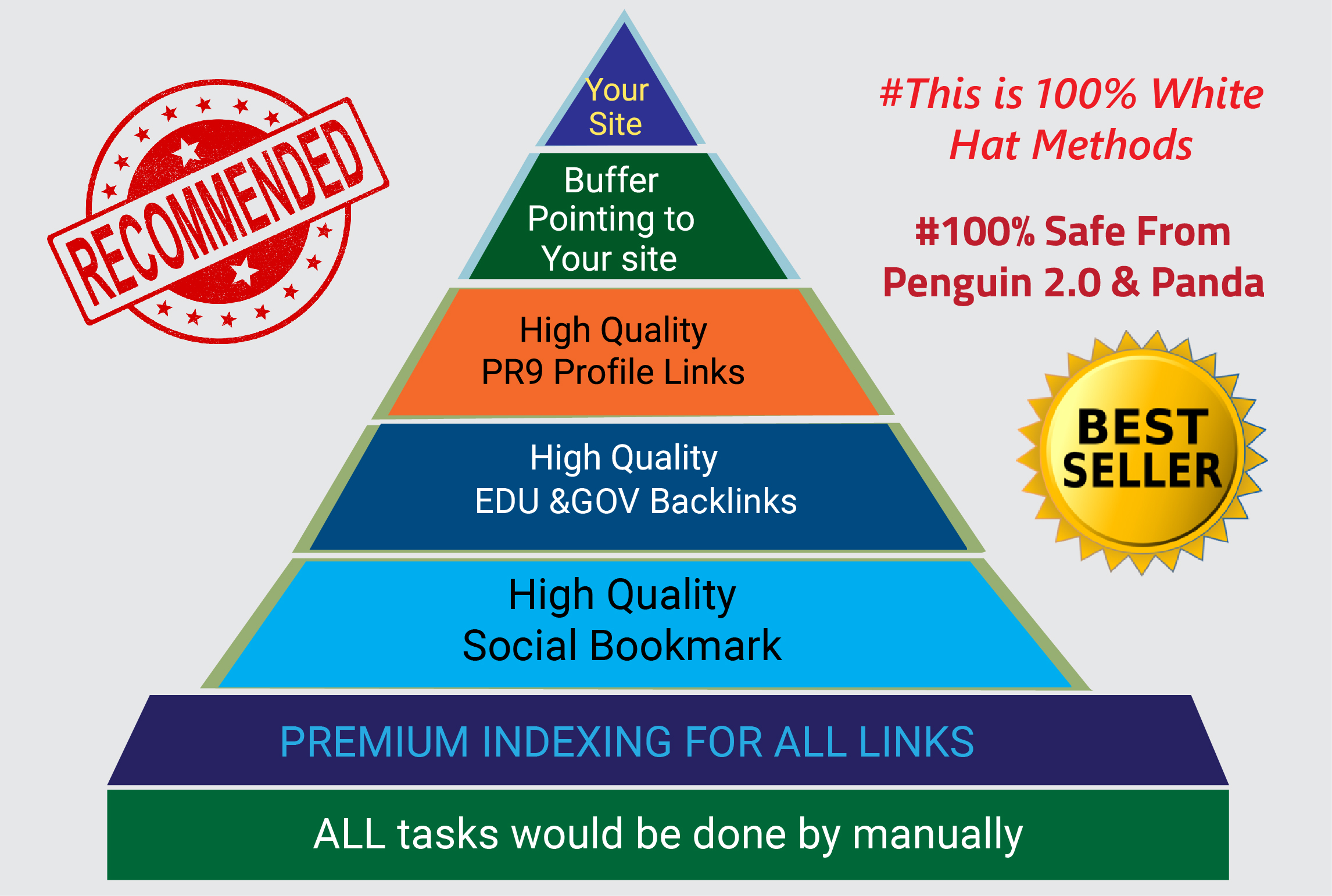 Powerfull SEO - Advanced PYRAMID Service