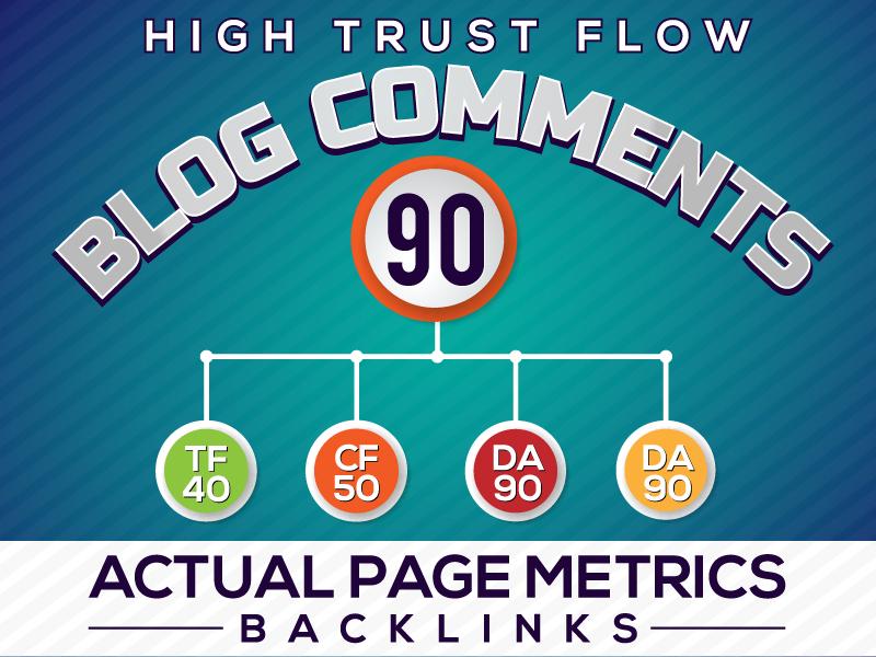 we will create 90 HIGH Domain Authority backlinks