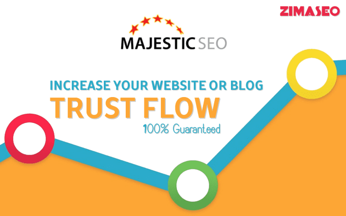 Increase your website trust flow 20 plus with money back guarantee
