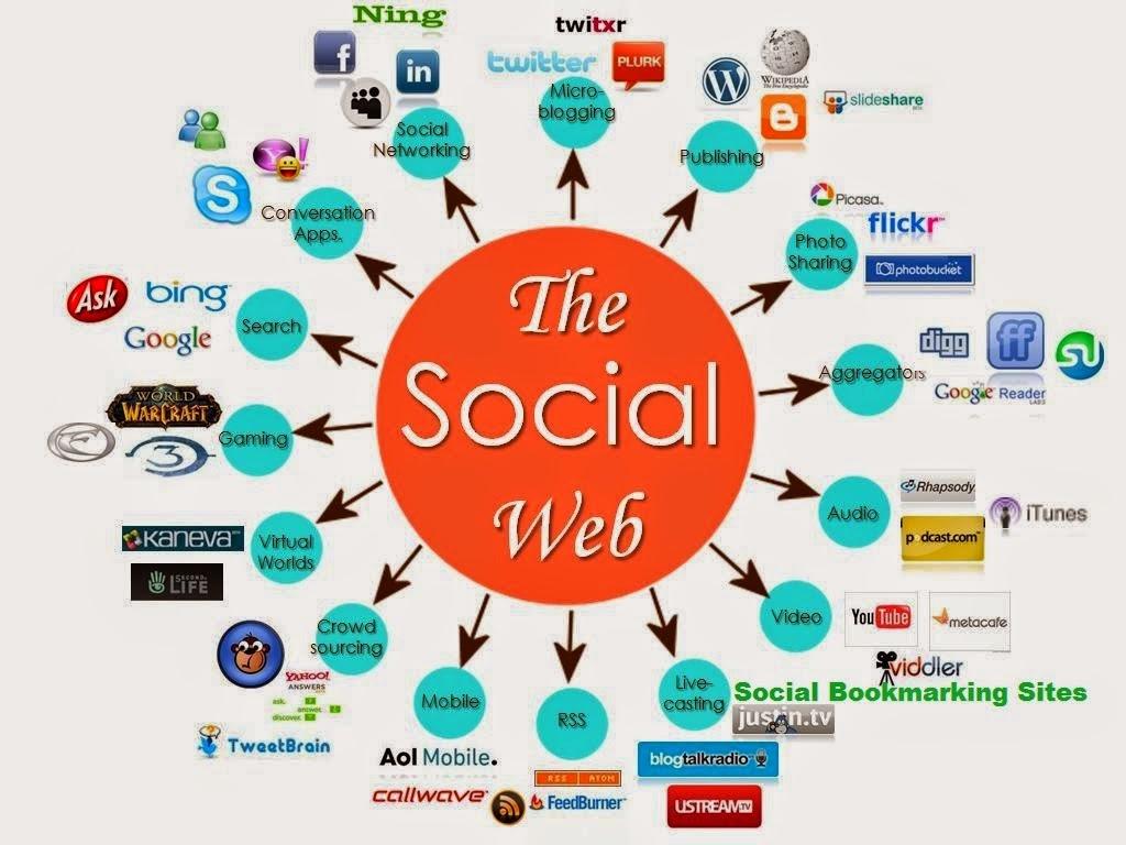 Provide top 20 social bookmarking link building