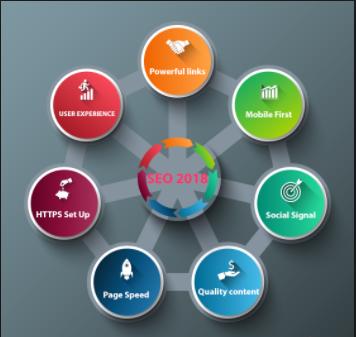 Skyrocket-Niche-Relevant-Blog-Comments-30-Unique-Domain-Backlinks