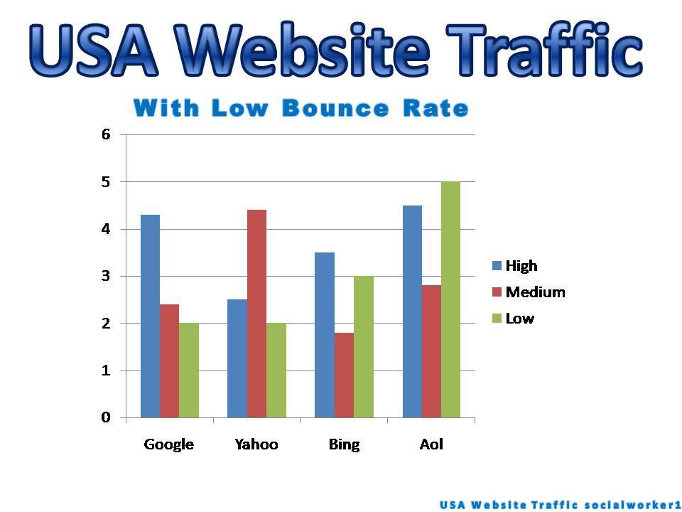 100000+++ USA BASE WEBSITE TRAFFIC BOOST YOUR WEBSITE
