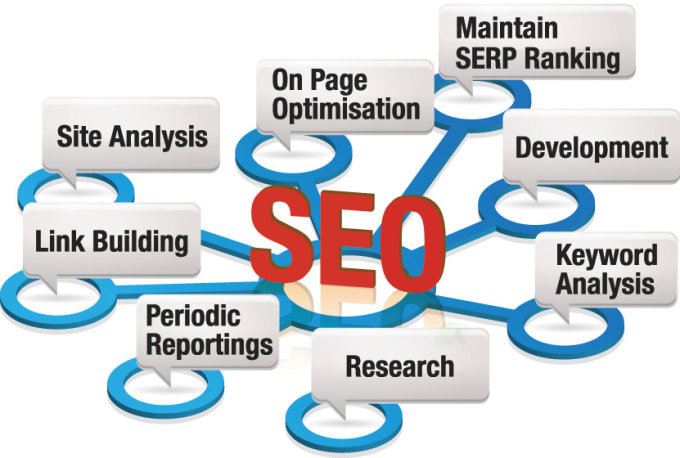 be your white hat SEO specialist for link building and keywords ranking