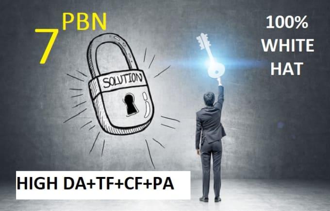 post 7 permanent pbn links, contextual backlinks