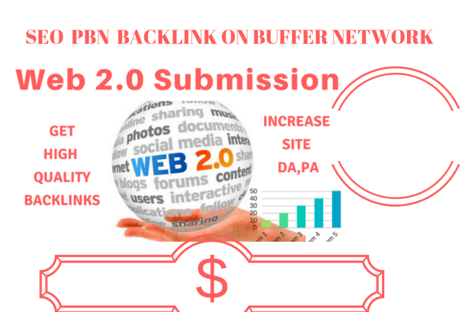 do SEO package with pbn web 2 0 profile manually