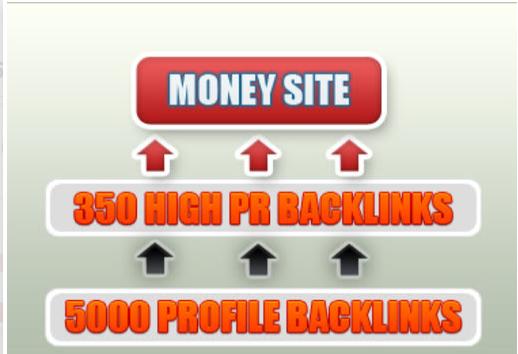 create a backlink pyramid