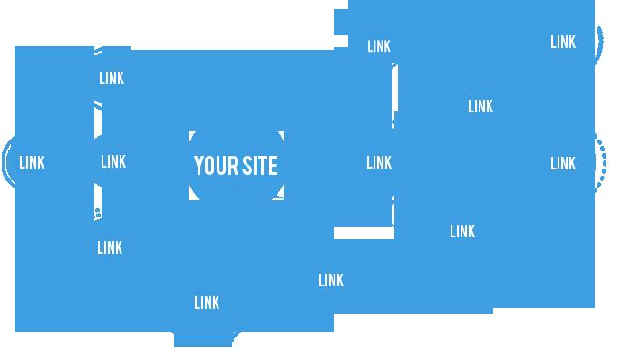 2019 SEO Blast 50 Web 2.0 blogs Service Dedicated Acc...