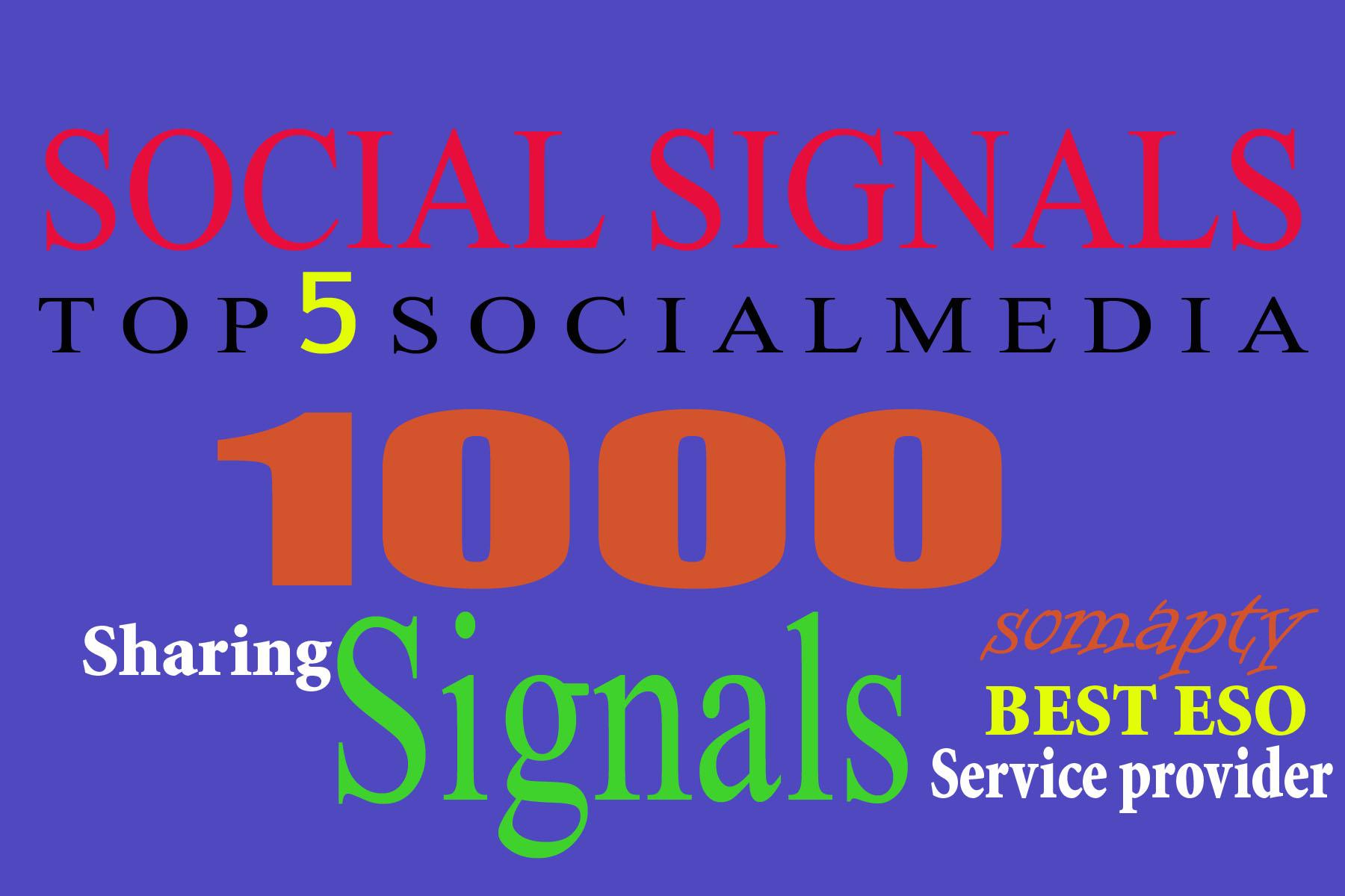 PRovide PR9-PR10 Social Media Share Signals