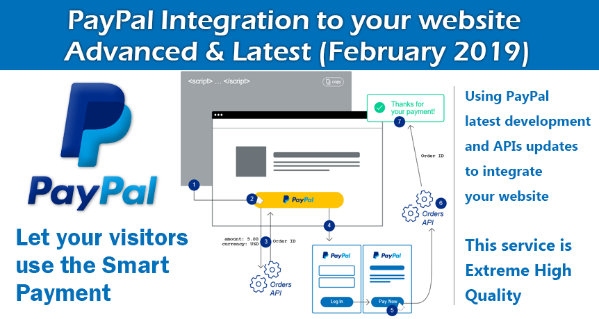 P A Y P A L Integration to your website Using Advance...