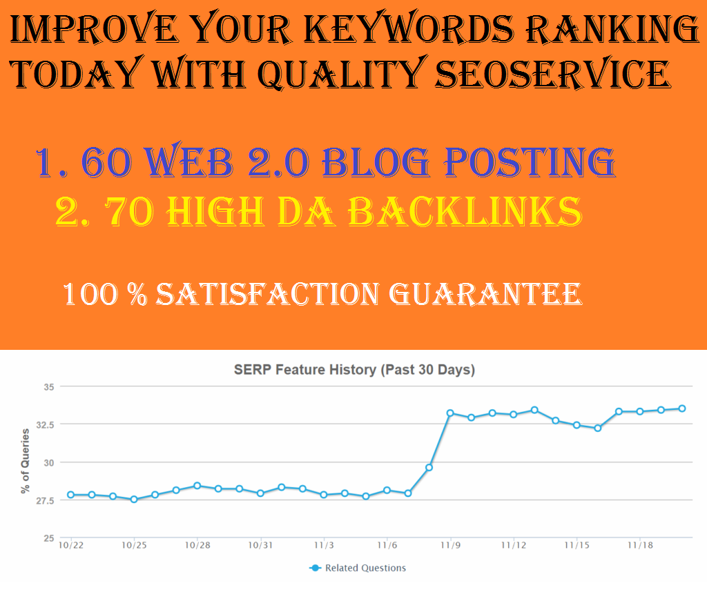 Improve your ranking with the help of 60 web2 and 70 High authority backlinks