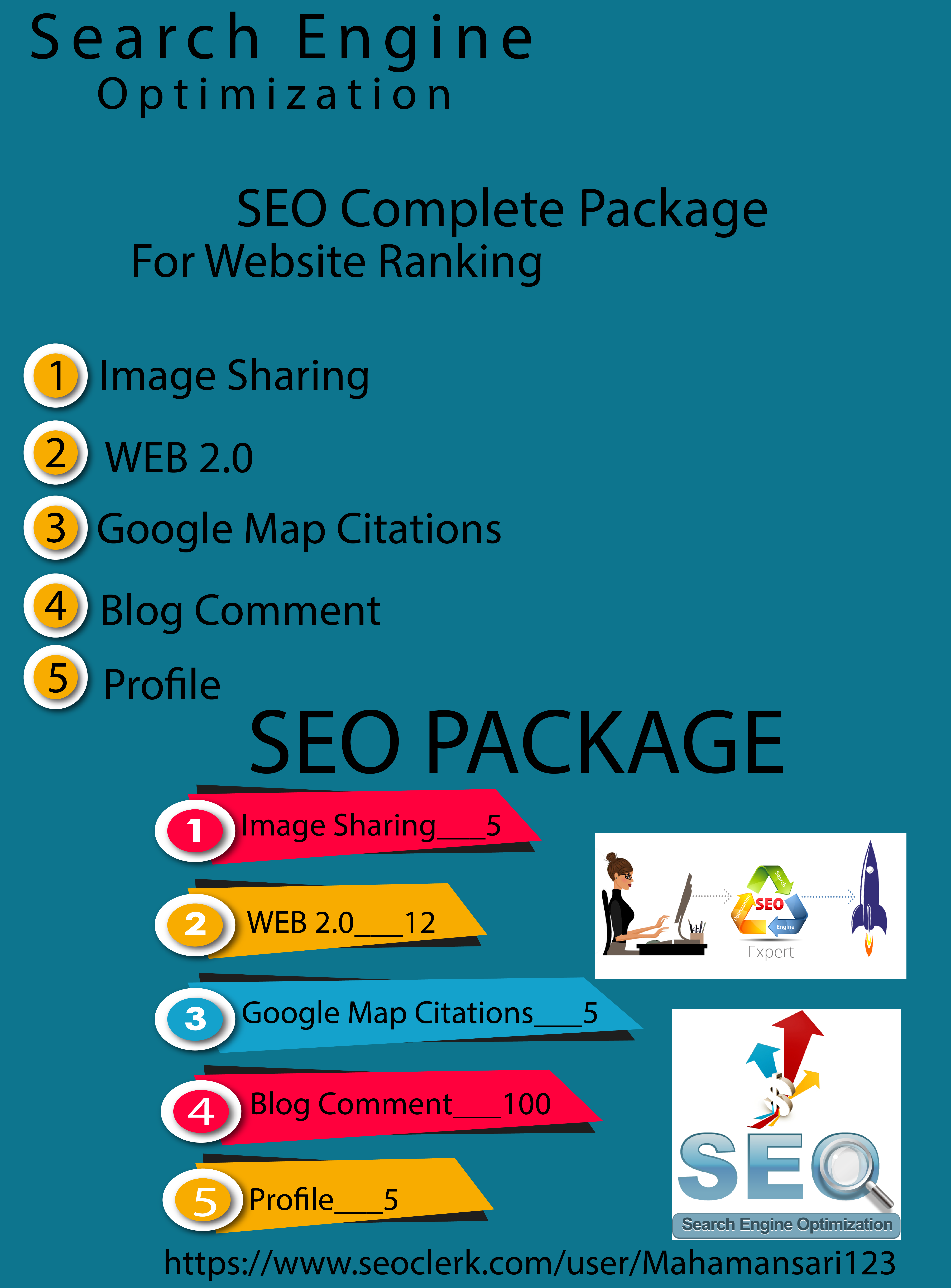 SEO Complete Package For Website Ranking