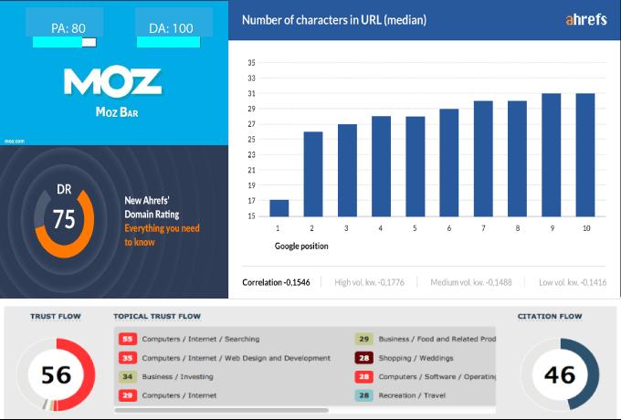 Provide 110 High PA DA Do-Follow Blog-Comments Backlinks Manually Low Obl