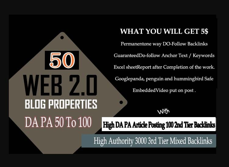 Build 25 High Authority Web2 Blog Backlinks with Niche Related Content