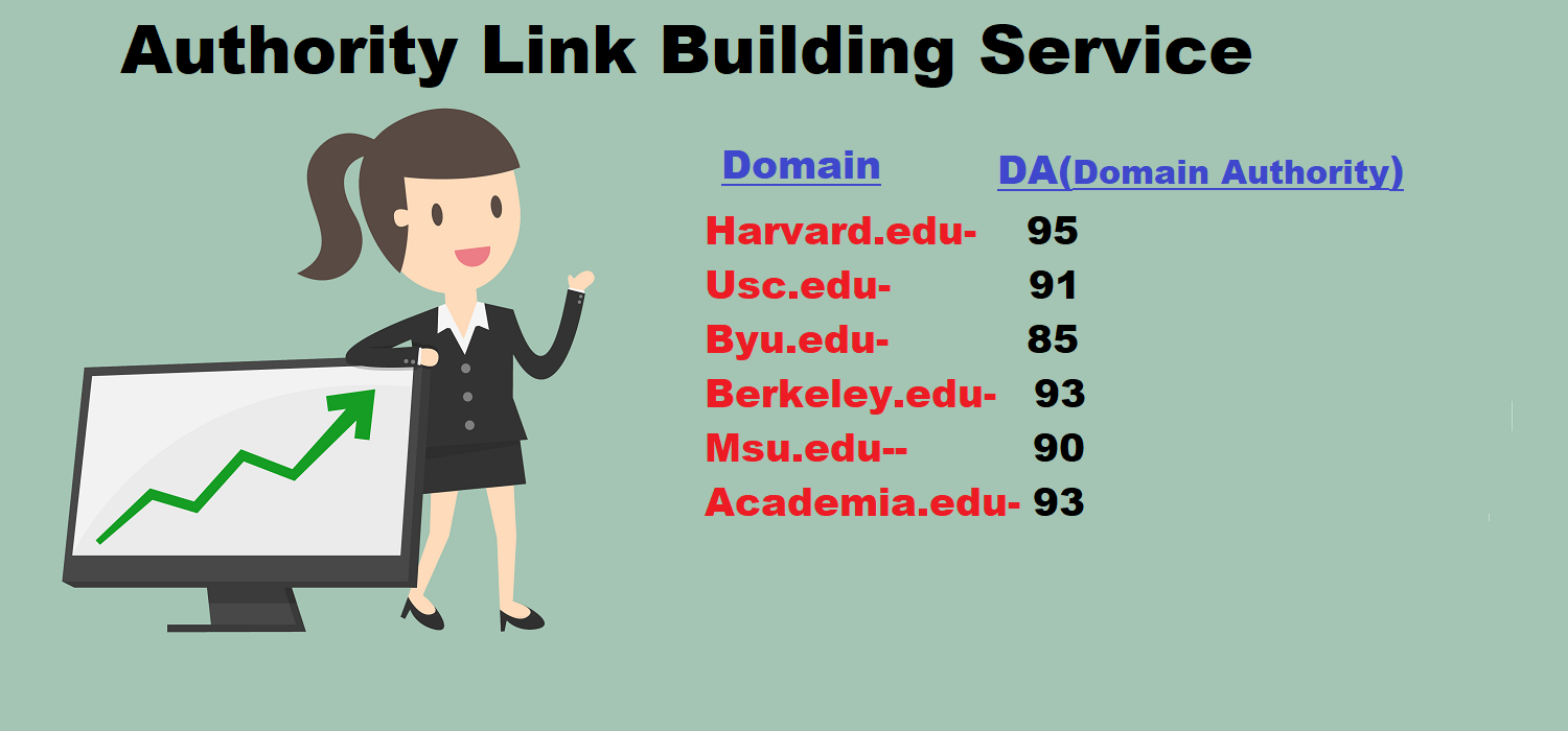 Guest Post On 6X Reputed Edu Website With Dof0llow Backlinks