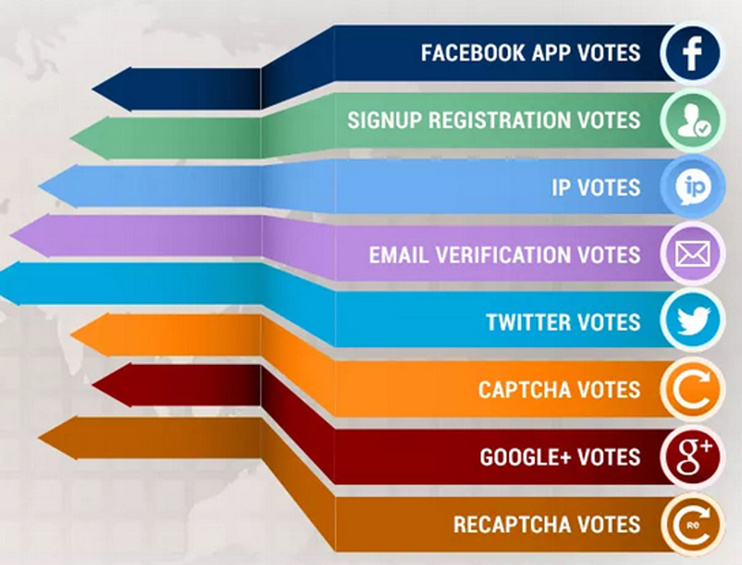 500+ Email Signup or Registration Verification vote USA Different IP In 3-4h