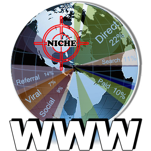 Unique Article Guest Post onto Niche Specific High PR2-5 Blog of Choice PLUS 100 Social Bookmarks