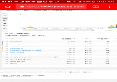 5000 VIEWS by keyword search READ ALL