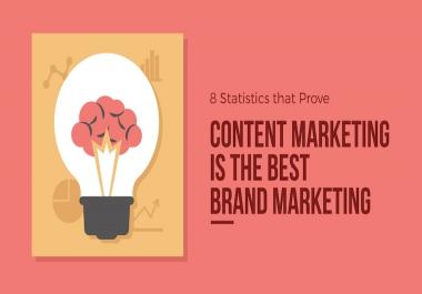 Content Marketing high quality backlinks