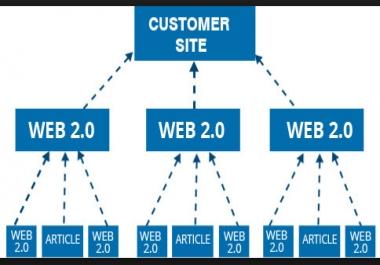 4 Tier Backlink Needs Link Pyramid Backlinks
